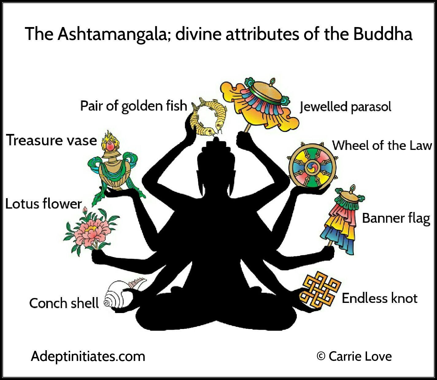 What is the symbolic meaning of the sacred ashtamangala adept consciousness occulture symbolism izmirmasajfo