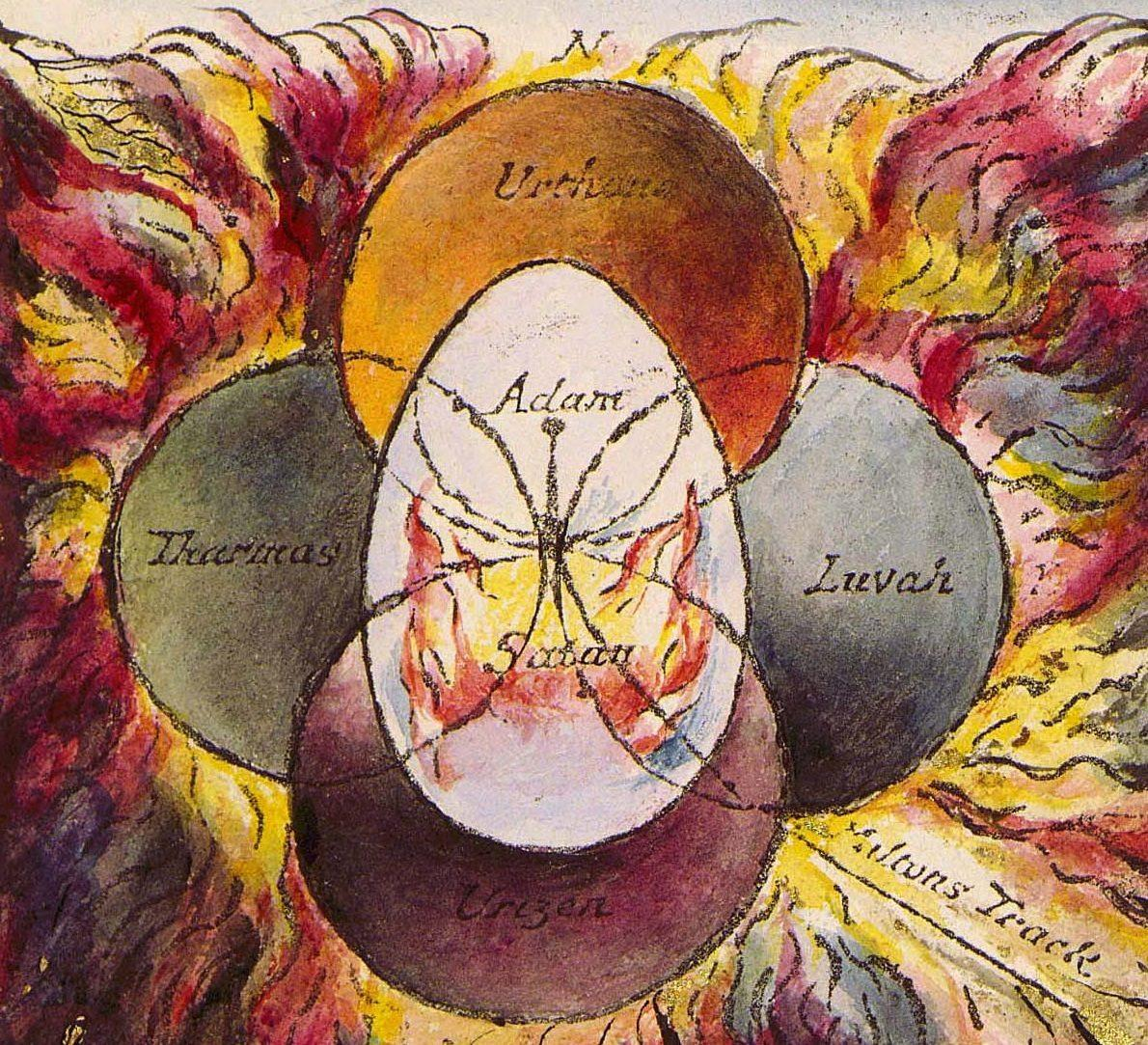 5 Of William Blakes Occult Paintings And Their Symbolism Adept