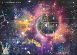 Quantum Synchronicity or Meaningless Coincidence? - Adept